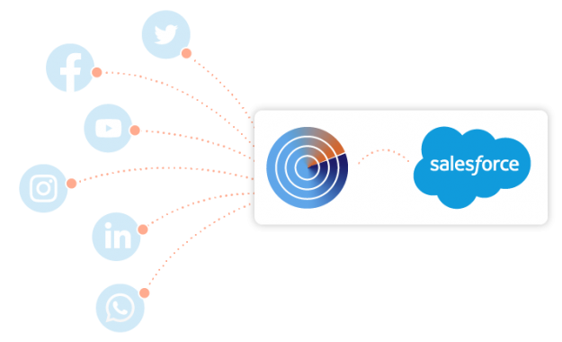 coosto-for-salesforce