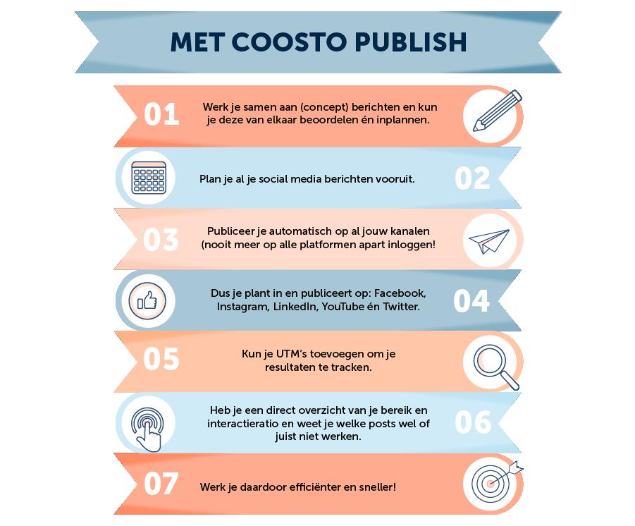 coosto-publish-contentkalender-inplannen