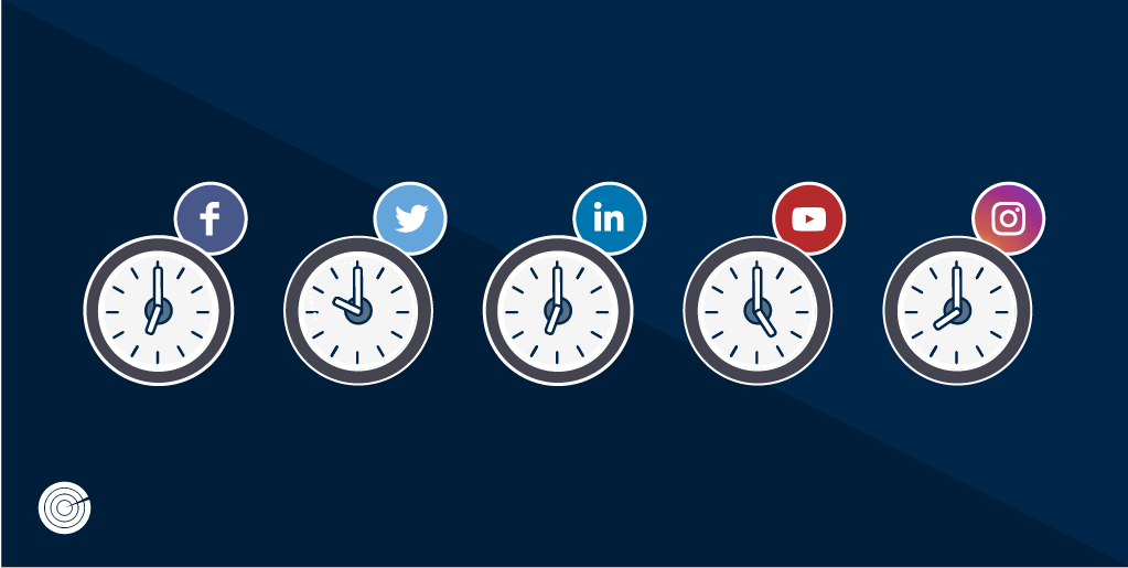 Best Times To Post On Social Media 2019 What Are the Best Times to Post on Social Media in 2019?