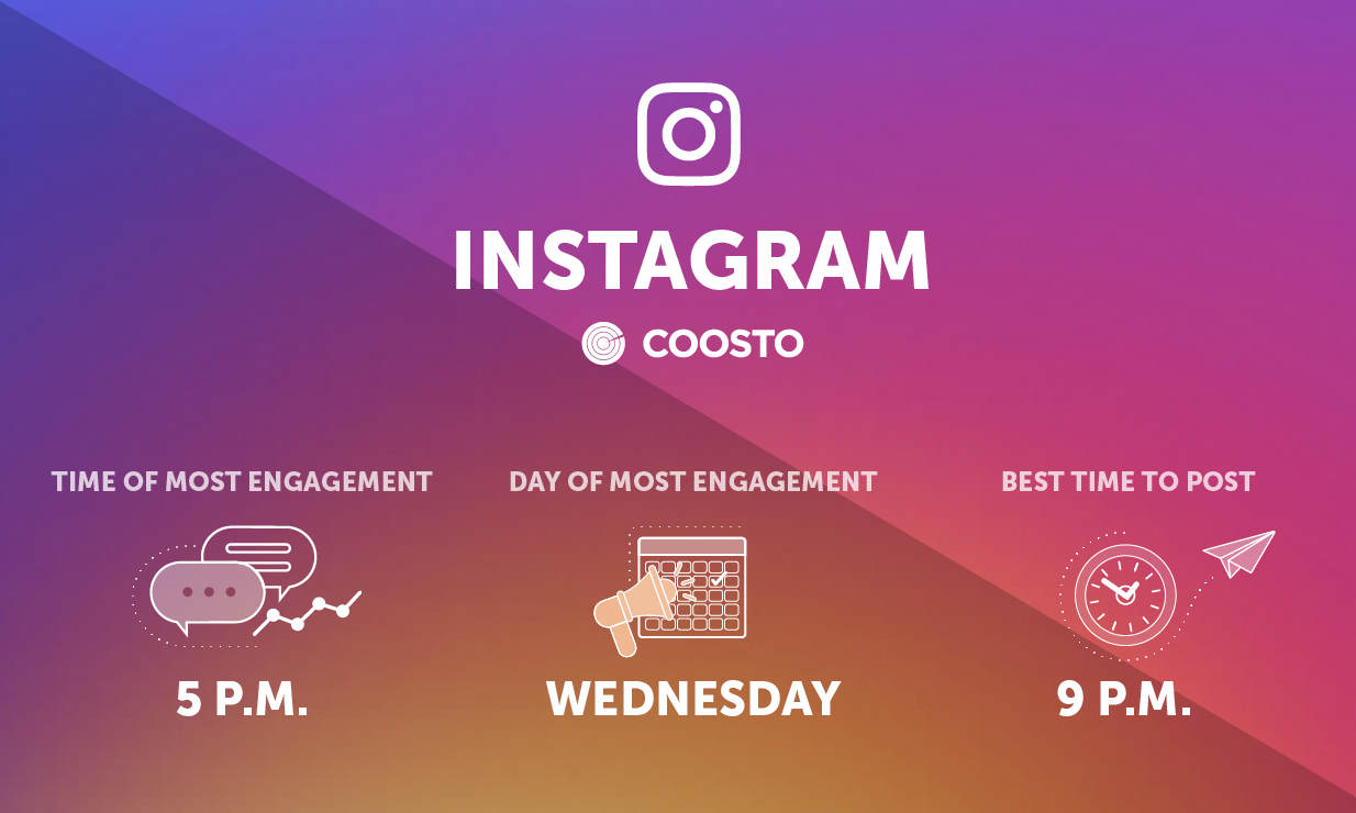 best-times-days-post-engagement-instagram
