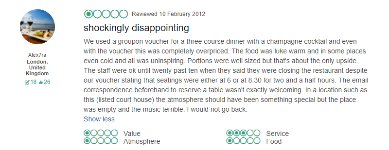 restaurant review 2012