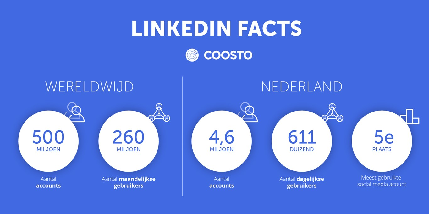 LinkedIn-Facts
